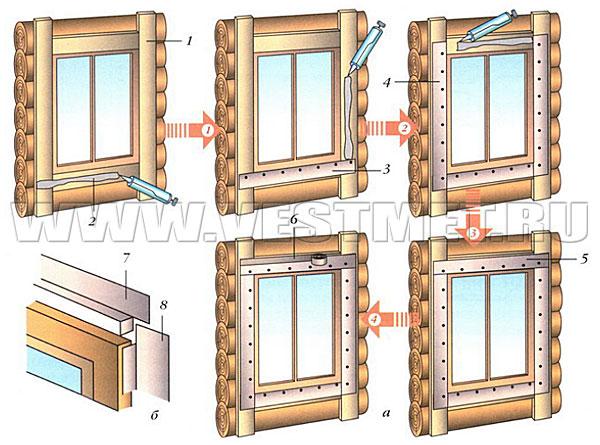 Гидроизоляция оконных и дверных проемов: а - заподлицо со стеной; б - выступающего из стены; 1 - обрешетка; 2...