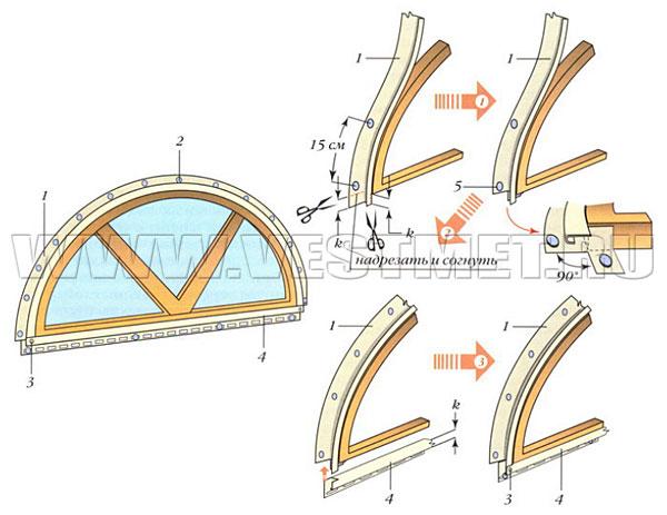 Установка обрамлений вокруг арочных и круглых окон