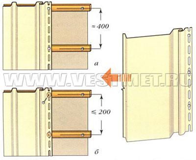 Правила установки крепежа вертикального сайдинга