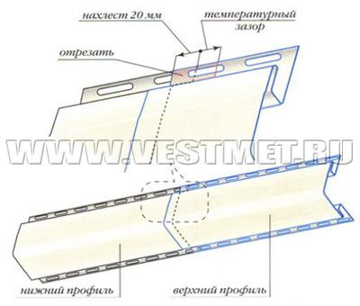 Стыкование внахлест вертикальных сайдинговых панелей (любых)