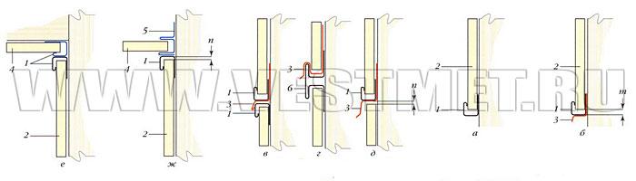 Варианты стыкования вертикального сайдинга на стене