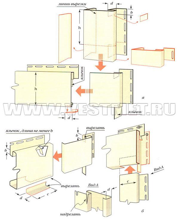 Изготовление угловых заглушек из дополнительного материала