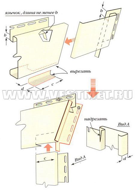 Изготовление угловых заглушек из дополнительного материала и узел стыкования косой обвязки оконных и дверных проемов