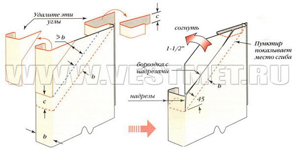 Изготовление заглушки угла доски без увеличения количества материала