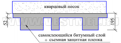 АКЦЕНТ (Accent) - гибкая черепица с базальтовым гранулятом линии NobilTile