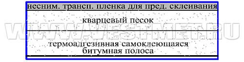 ШЕРВУД (Sherwood) - гибкая черепица с базальтовым гранулятом линии NobilTile
