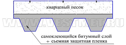 ВЕСТ (West) - гибкая черепица с базальтовым гранулятом линии NobilTile