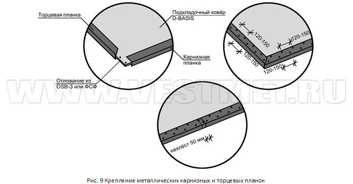 Карнизный свес крыши и его устройство 91