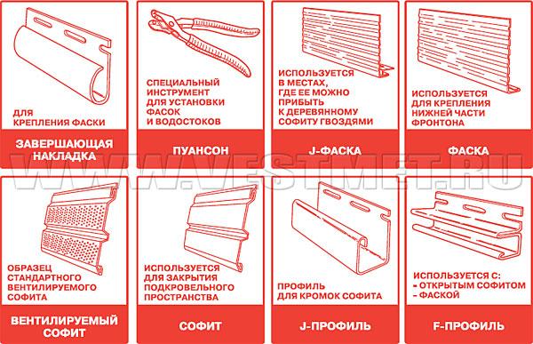 инструкция монтаж софита