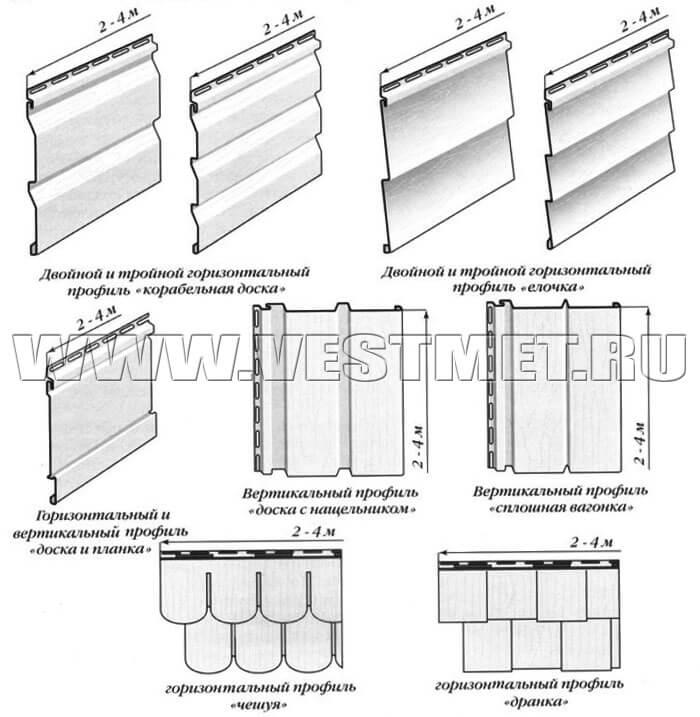 Примеры профилей сайдинговых панелей