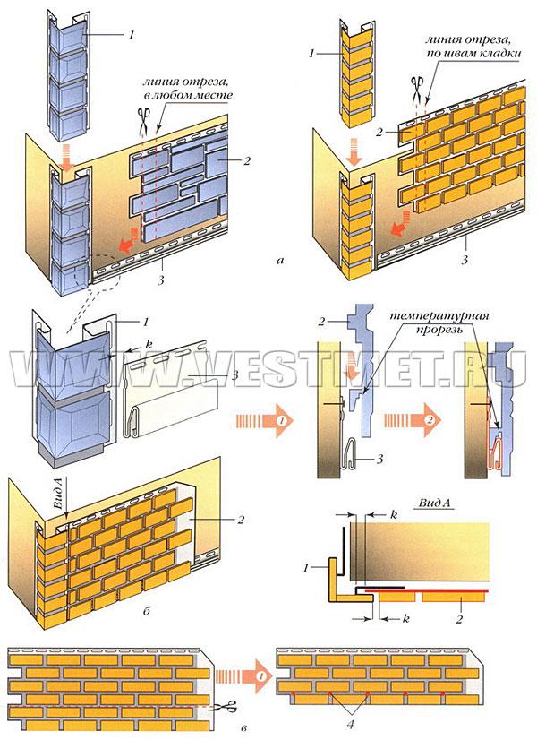 Монтаж фасадной панели своими руками