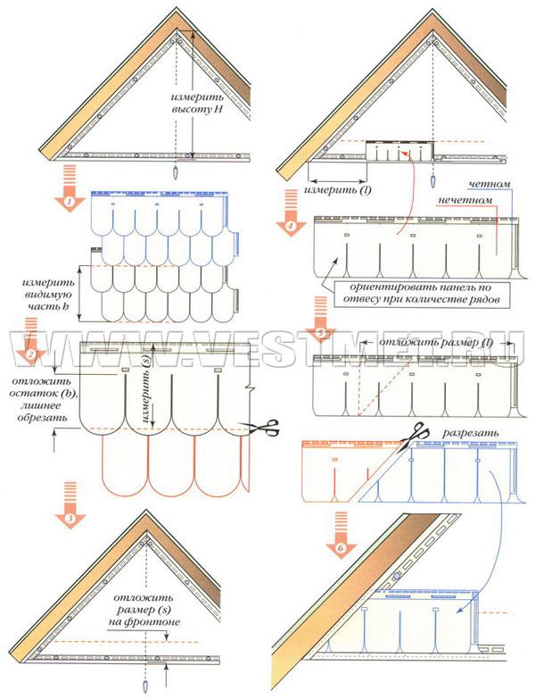 """Пример обшивки фронтона сайдингом с форм-фактором  """"чешуя """" ."""