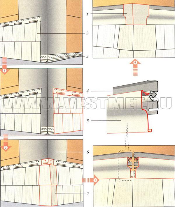 Установка накладных углов, повторяющих рисунок рядовых панелей