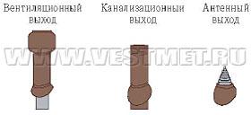 Установка вентиляционного, канализационного и антенного выходов