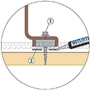 Установка вентиляционного, канализационного и антенного выходов на готовую кровлю