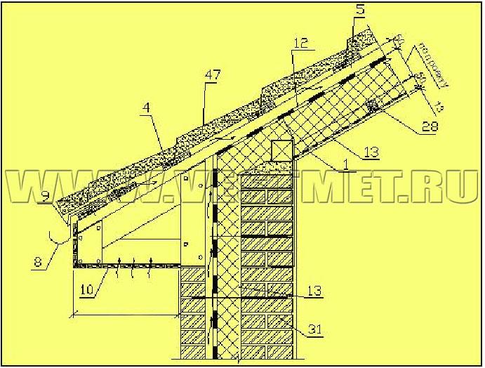 Шумоизоляция потолка челябинск