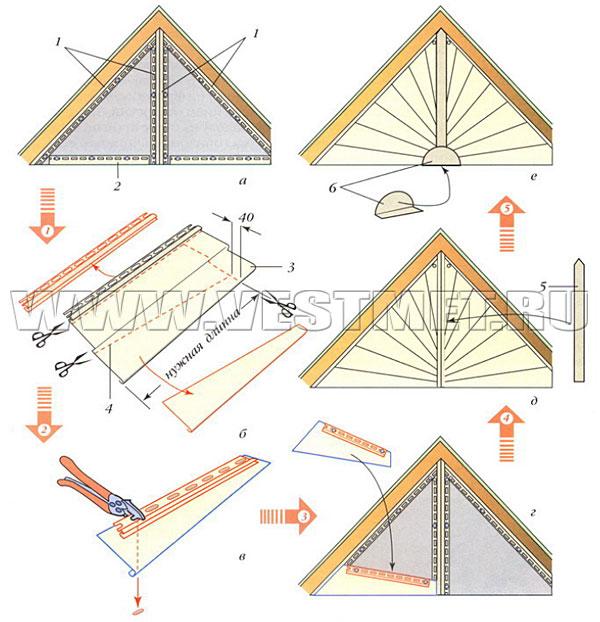 Пример изготовления декоративной виниловой обшивки «солнце»