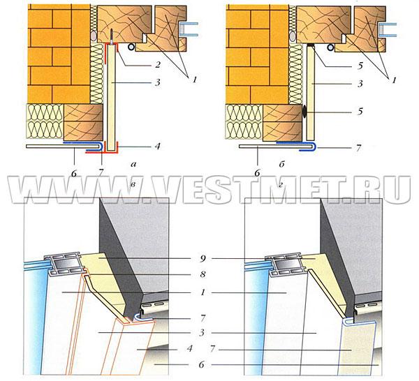 Купить мягкие окна от производителя, изготовление мягких ...