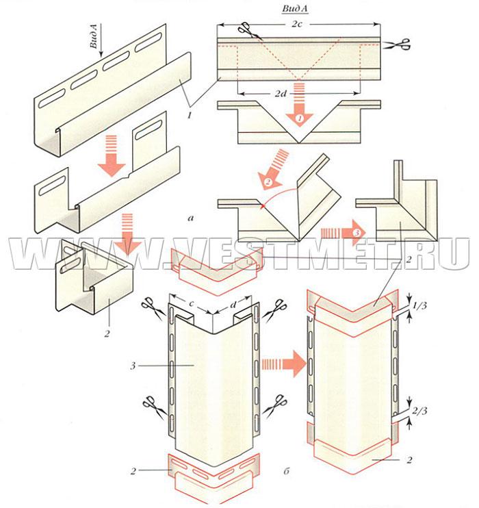 Изготовление и монтаж угловых крышек