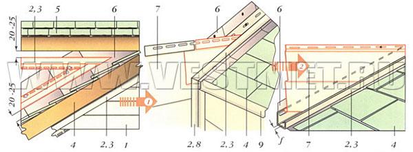 Обшивка сайдингом стен, примыкающих к крышам