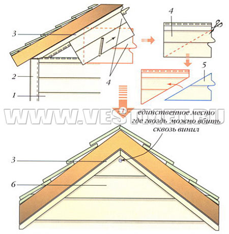 Изготовление шаблона и установка сайдинга на фронтоне