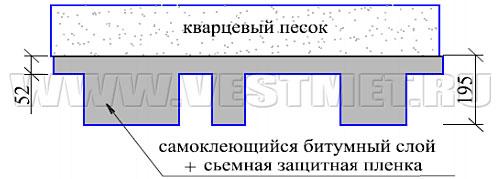 Гибкая черепица Nobil Tile АКЦЕНТ - схема гонта 2