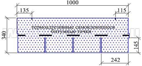 ЛОФТ - гибкая черепица с базальтовым гранулятом линии Nobil Tile - схема гонта