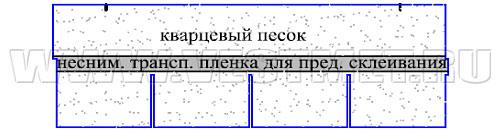 ЛОФТ - гибкая черепица с базальтовым гранулятом линии Nobil Tile