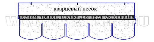 ВЕРОНА - гибкая черепица с базальтовым гранулятом линии Nobil Tile