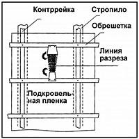 Панельного гидроизоляция дома стены