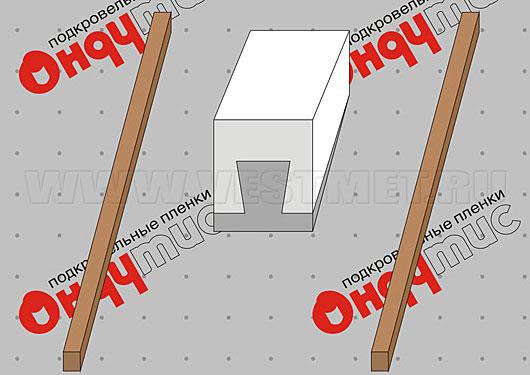 Фиксация Ондутис А100 в месте пересечения с проходным элементом