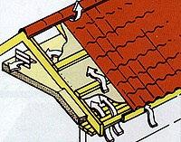 Протекают крыши ремонт