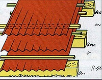 Шумоизоляция материал