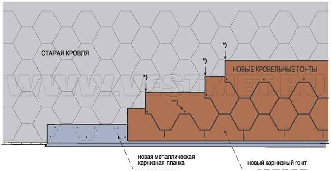Швов гидроизоляции деформационных конструкция в