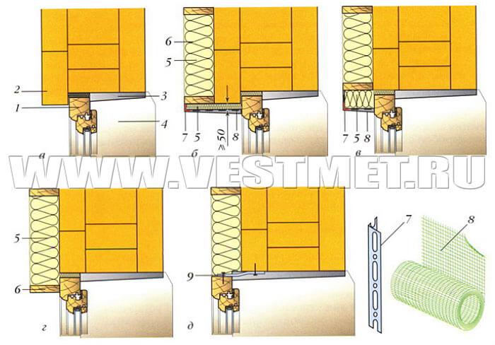 Размещение оконных и дверных проемов при утеплении стен
