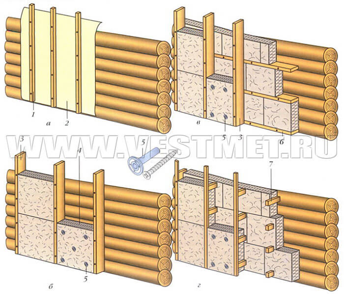 Сайдинг деревянного дома своими руками Отделка сайдингом своими рукаим