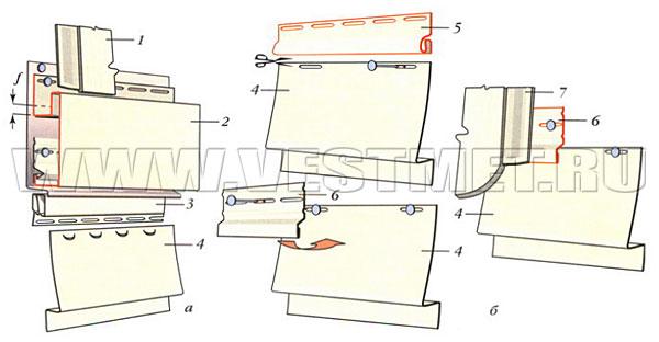 Переход от обшивки обычным сайдингом к обшивке цокольным сайдингом