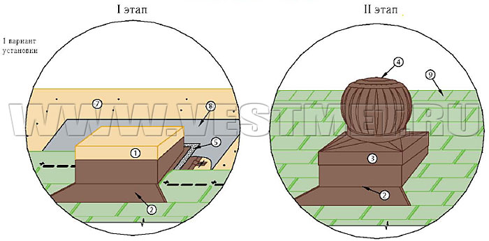 Для видео гидроизоляция погреба
