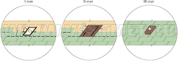 Технология монтажа теплоизоляции трубопроводов